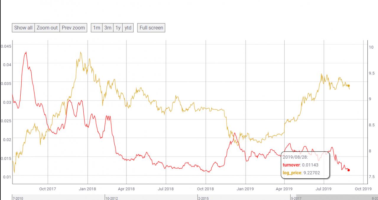 【年1月16日の悪夢】ビットコイン(BTC)価格の暴落劇を振り返る | CoinChoice