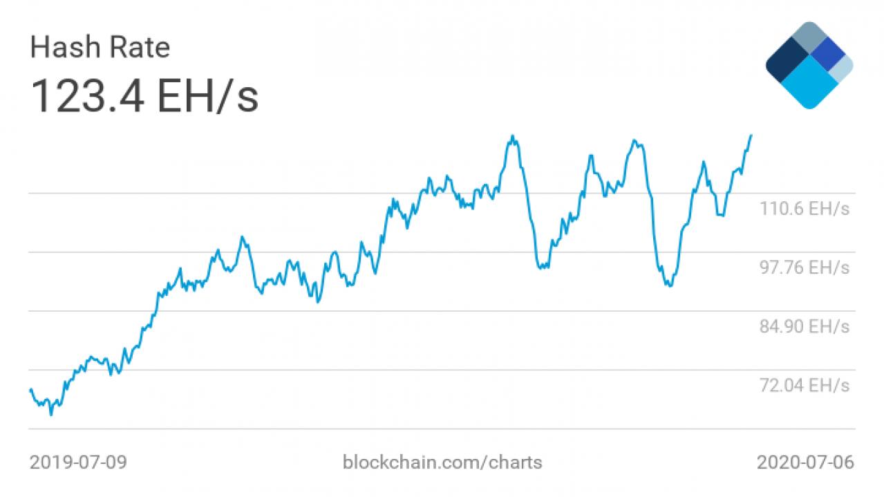 【ビットコイン上昇中】通貨の価値が下がるということ | COIN OTAKU(コインオタク)