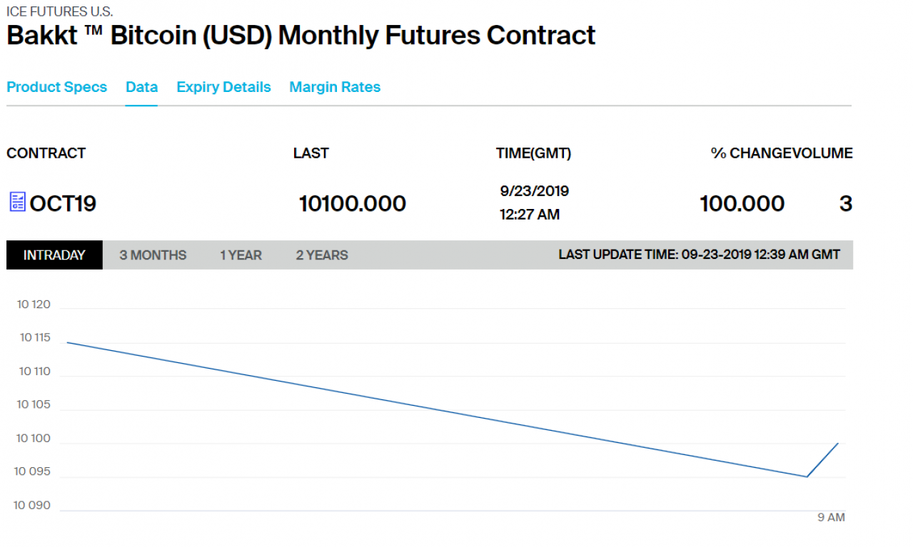 Bakkt-Bitcoin-USD-Monthly-Futures-Contract