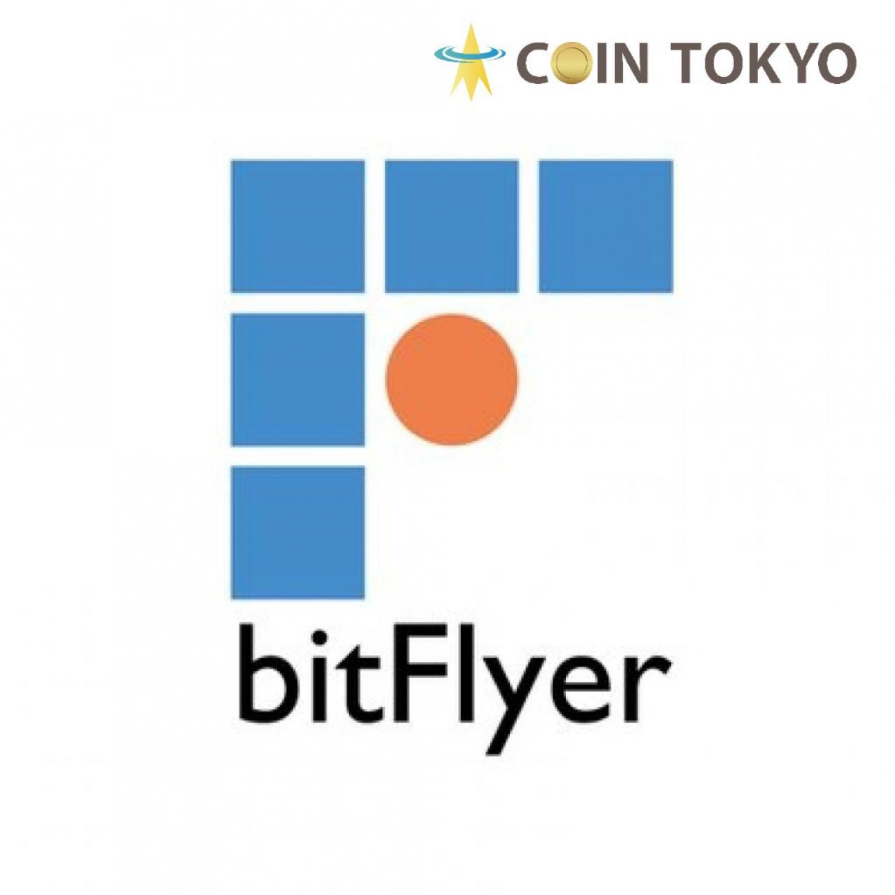 ビットコイン(Bitcoin)/日本円のチャート